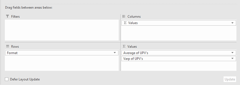 Screenshot of a pivot table.