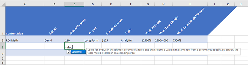 Screenshot of an Excel document with columns for content idea, author, author variance, format, format variance, topic, topic variance, word count range, and word count range variance.