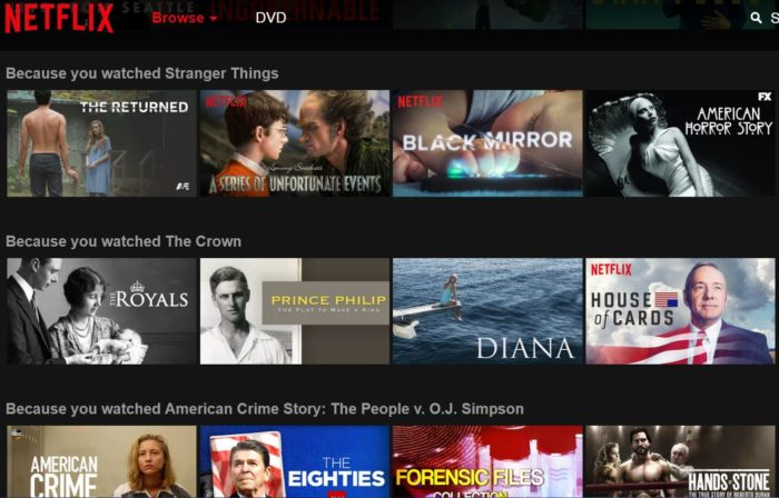 Screen shot of a Netflix browse screen making suggestions based on previous viewing habits.