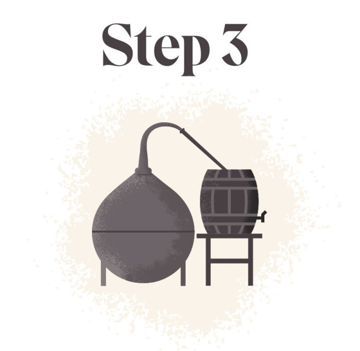 Step 3: a graphic of the whiskey distillation process, related to implementing a machine learning environment.